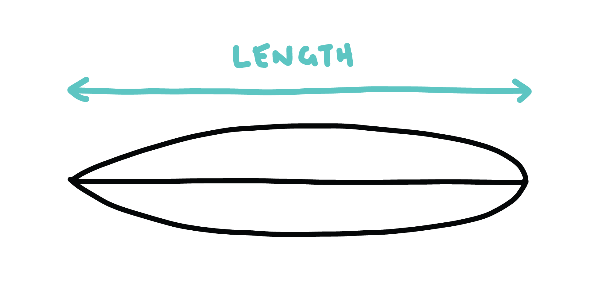 Surfboard Dimensions Length Width Thickness Foil