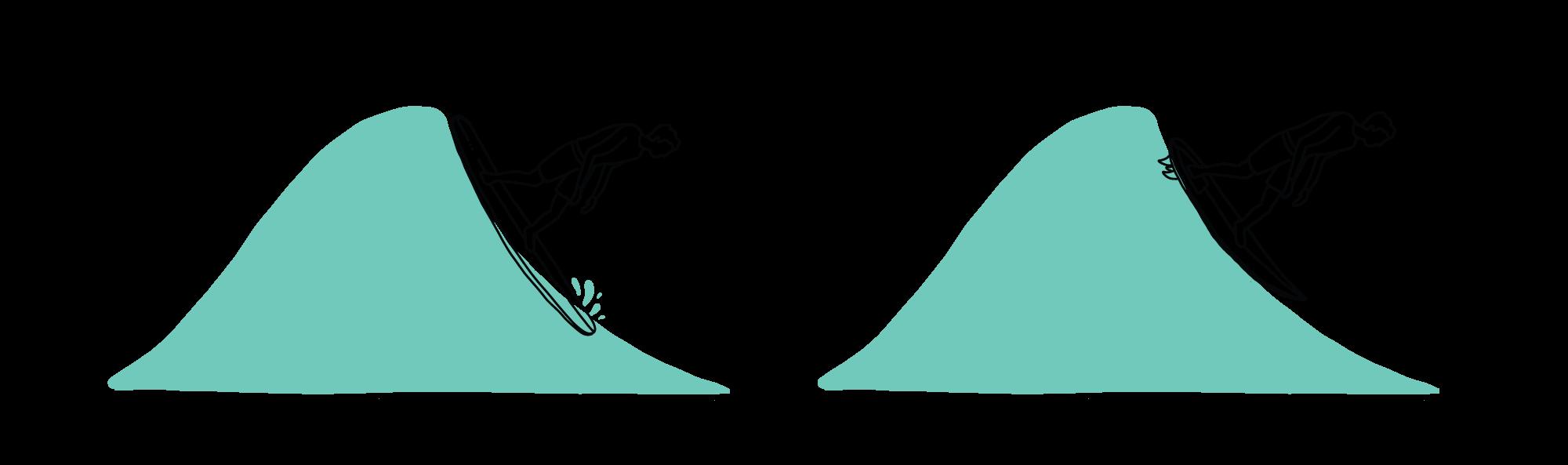 Understand The Surfboard S Rocker Surf Equipment Tips