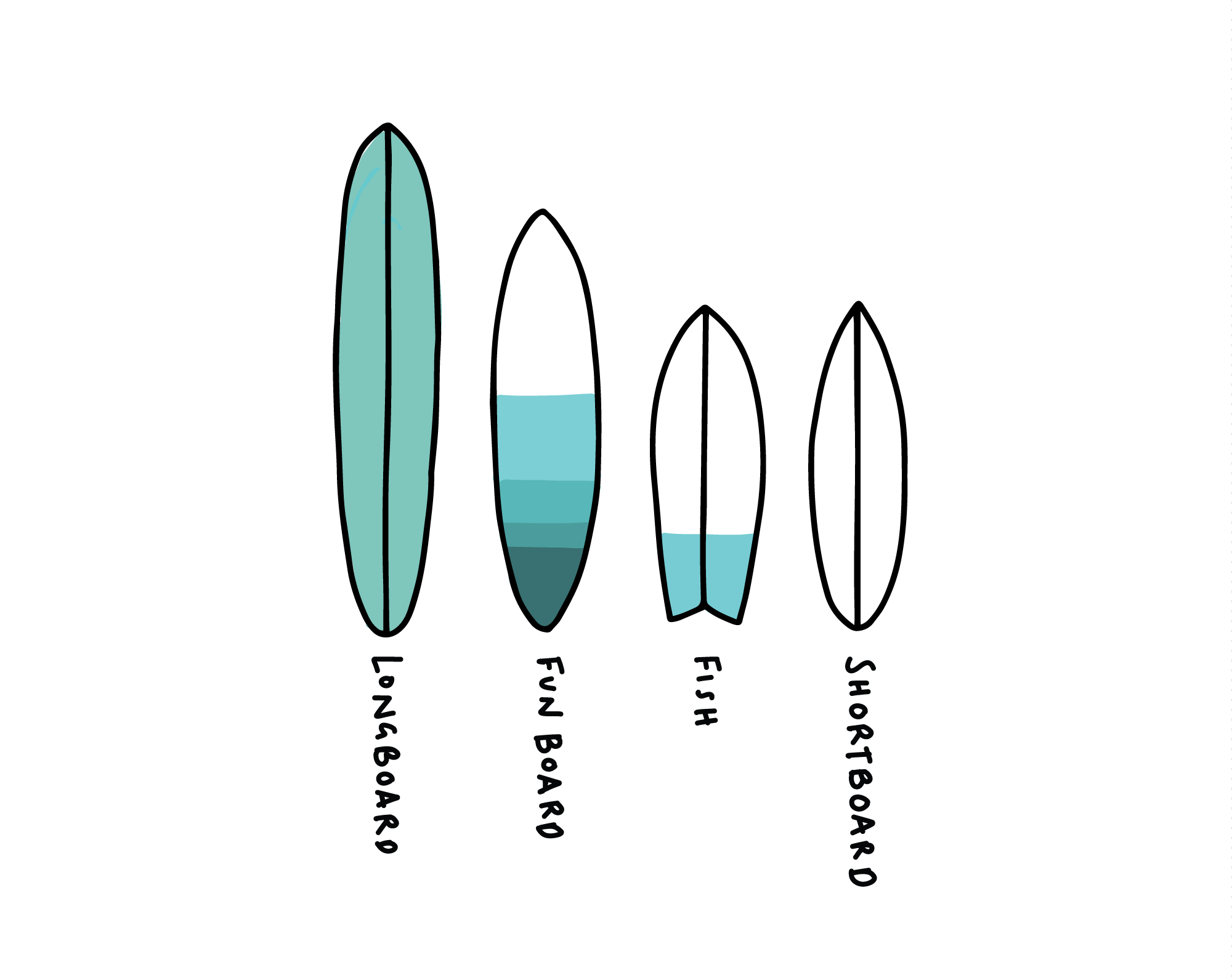 Fish Tail Surfboard