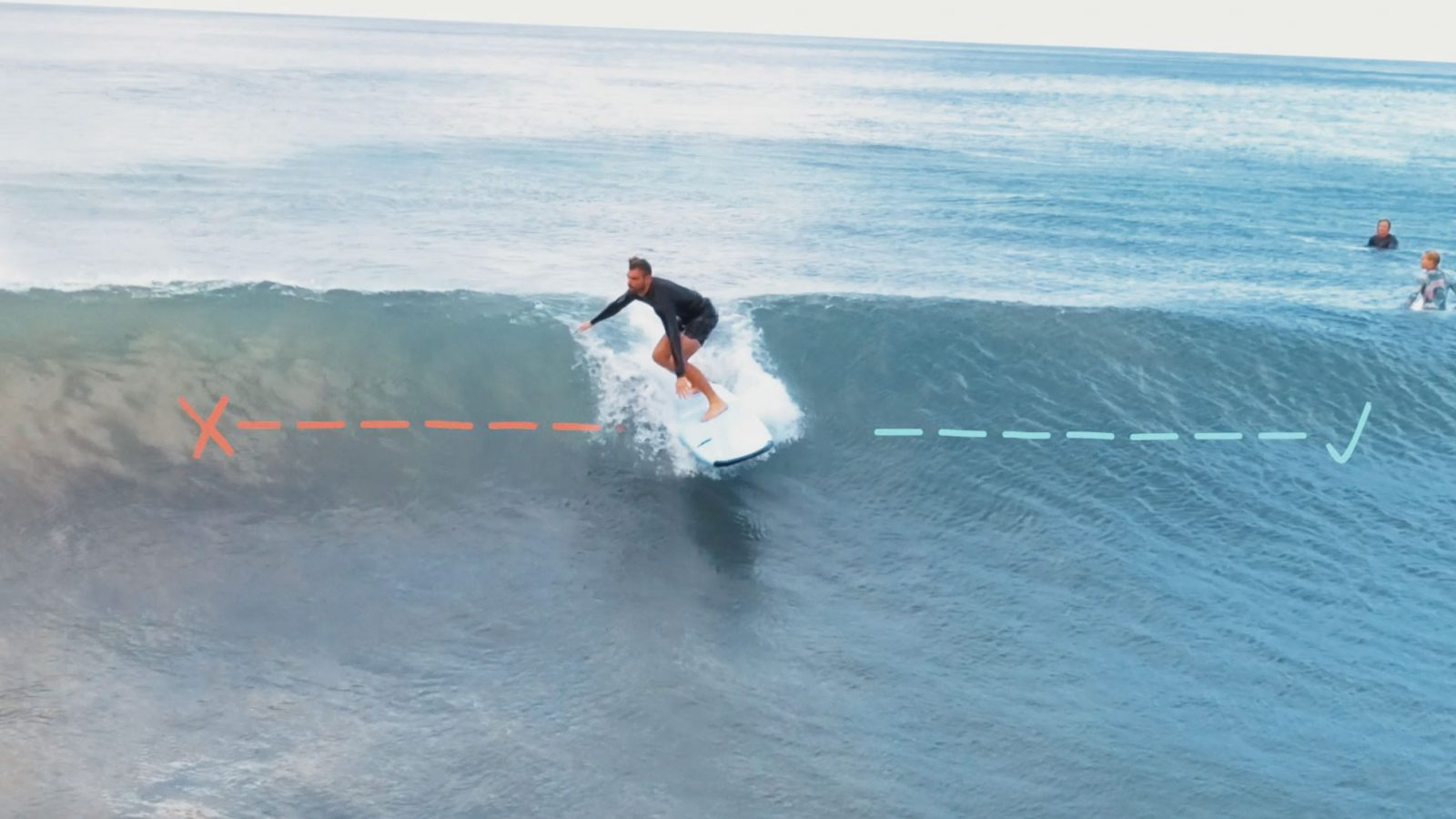 Surf-Coaching